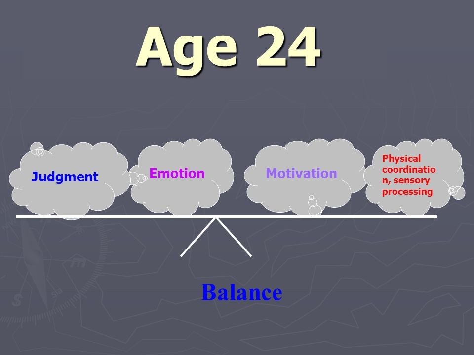 Age 24 Balance Emotion Motivation Judgment