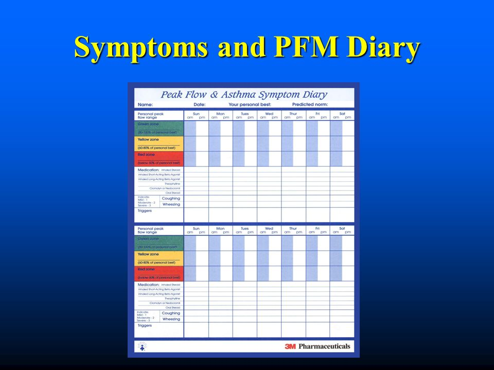 Symptoms and PFM Diary Peak Flow and Asthma Diary