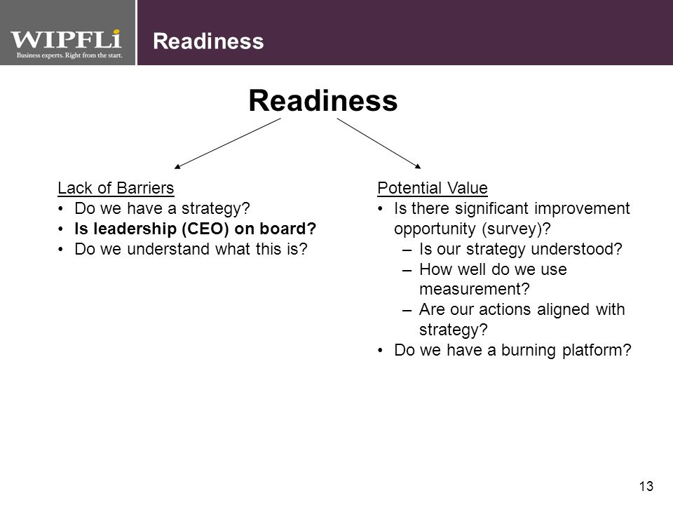 Readiness Readiness Lack of Barriers Do we have a strategy