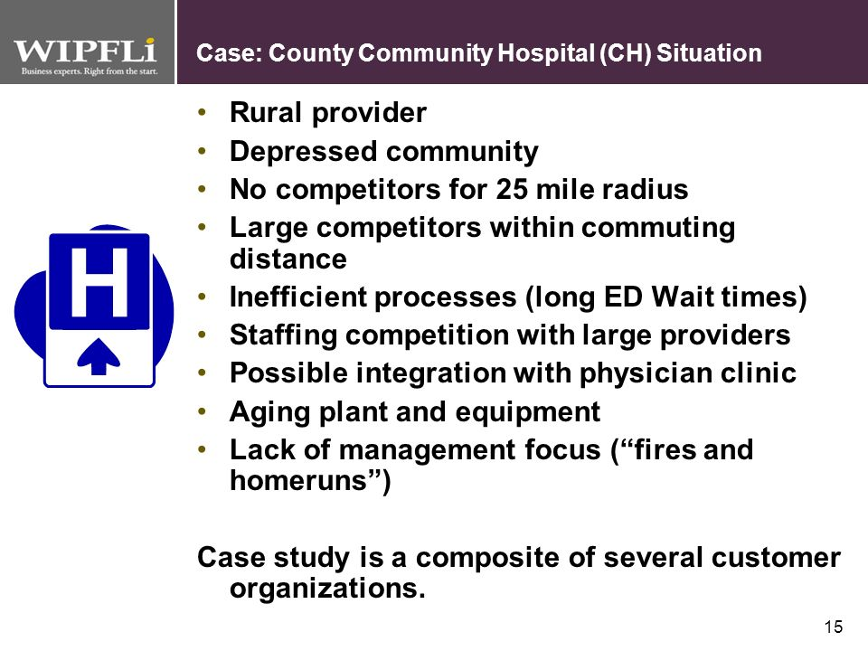 Case: County Community Hospital (CH) Situation
