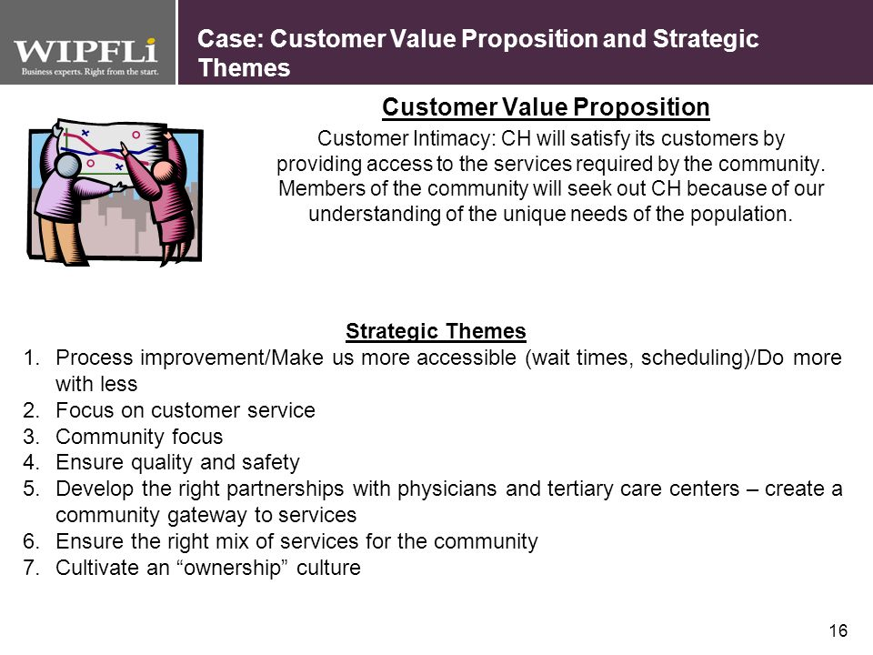 Case: Customer Value Proposition and Strategic Themes