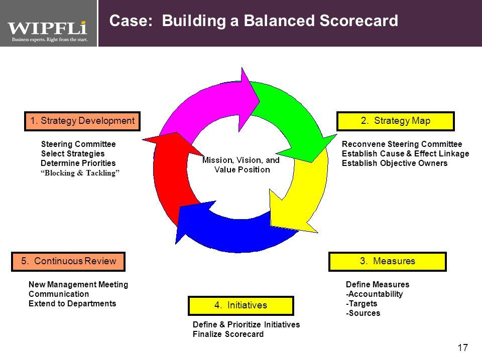 Case: Building a Balanced Scorecard