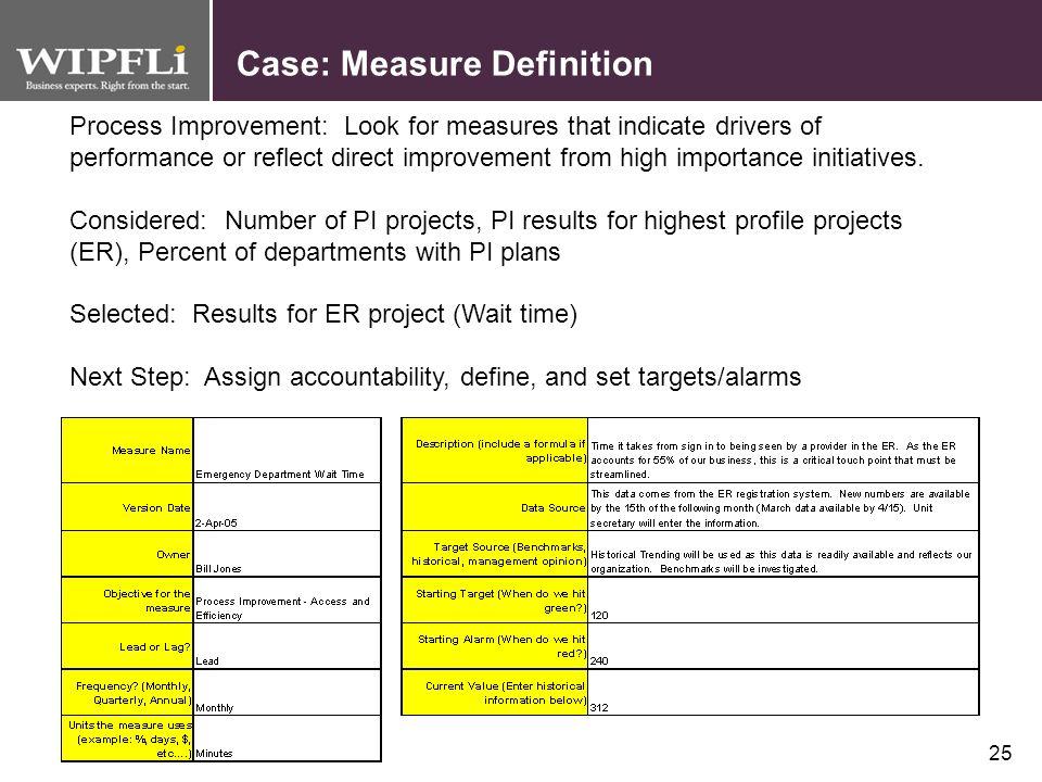 Case: Measure Definition