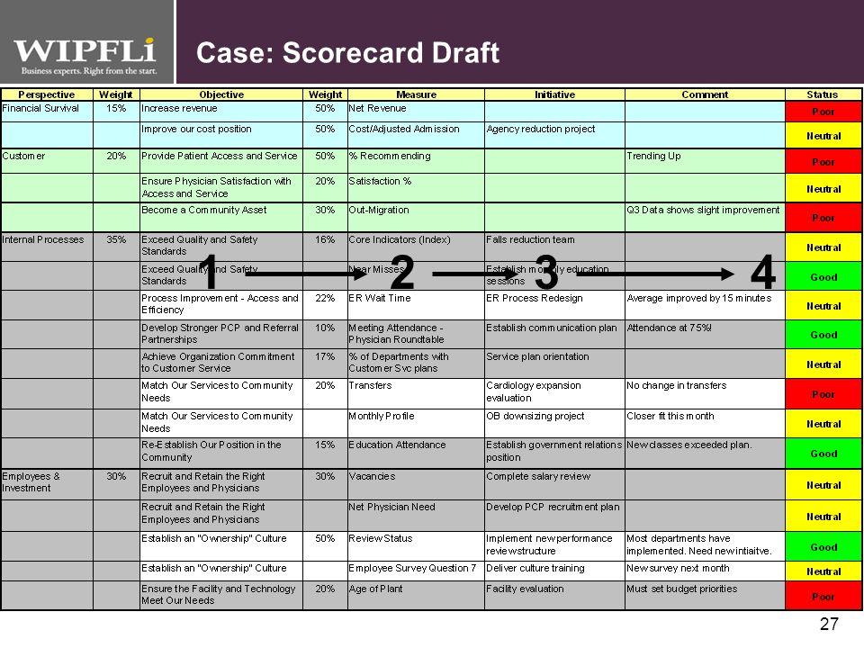 Case: Scorecard Draft 1 2 3 4