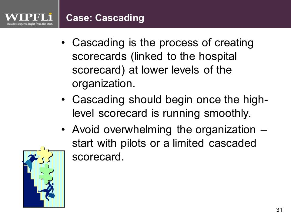 Case: Cascading Cascading is the process of creating scorecards (linked to the hospital scorecard) at lower levels of the organization.