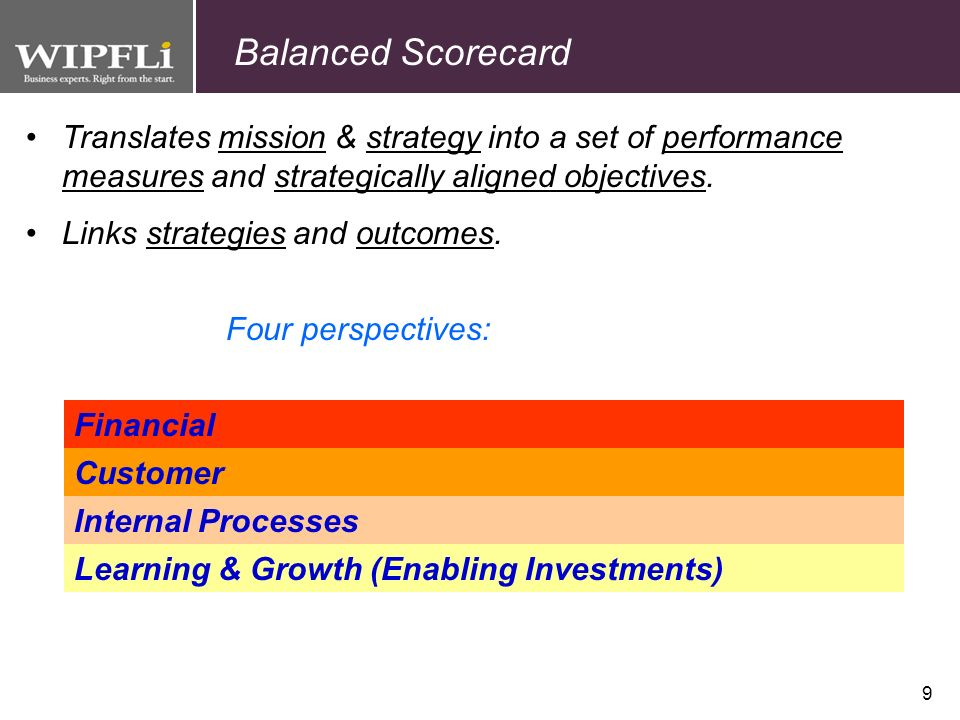 Balanced Scorecard Translates mission & strategy into a set of performance measures and strategically aligned objectives.
