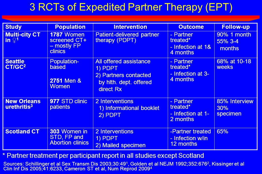 3 RCTs of Expedited Partner Therapy (EPT)