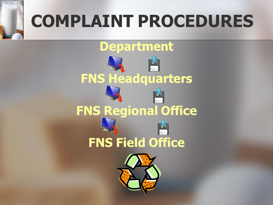 COMPLAINT PROCEDURES Department FNS Headquarters FNS Regional Office