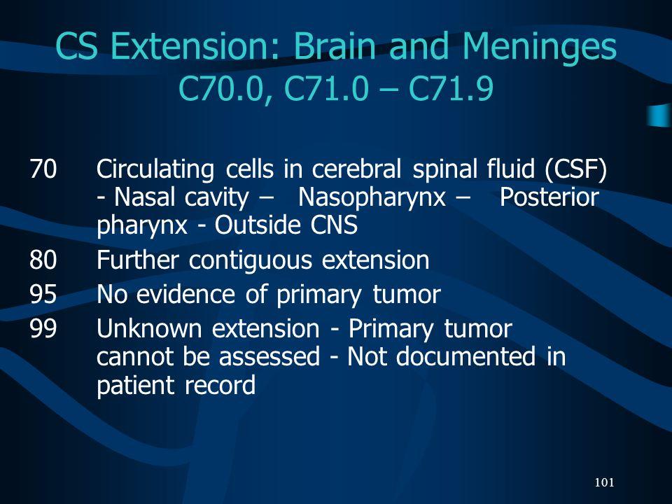 CS Extension: Brain and Meninges C70.0, C71.0 – C71.9