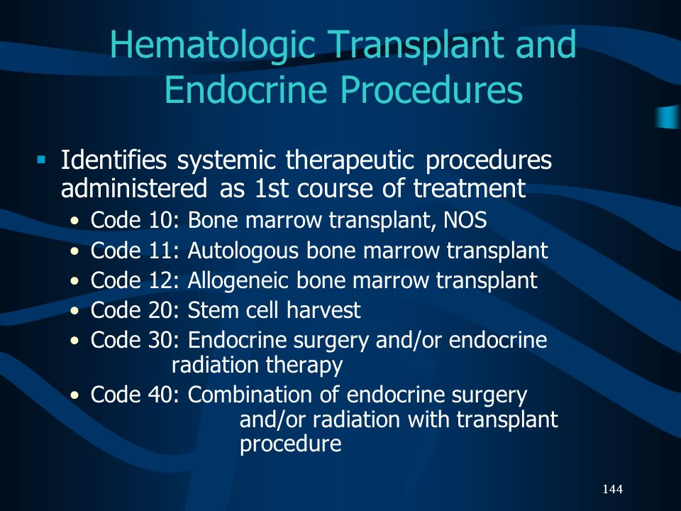Hematologic Transplant and Endocrine Procedures
