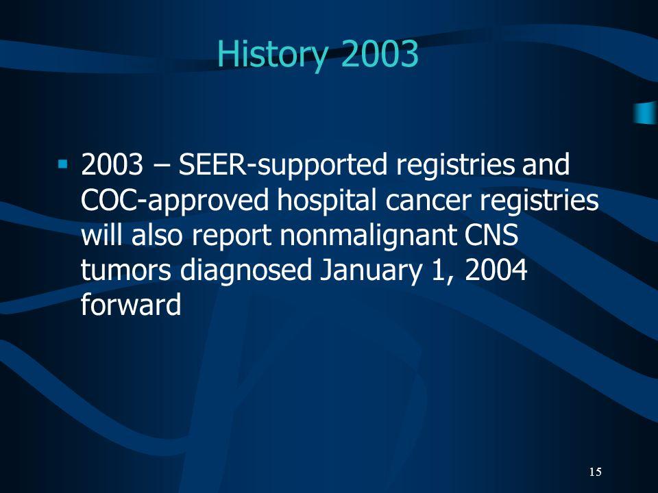 History 2003