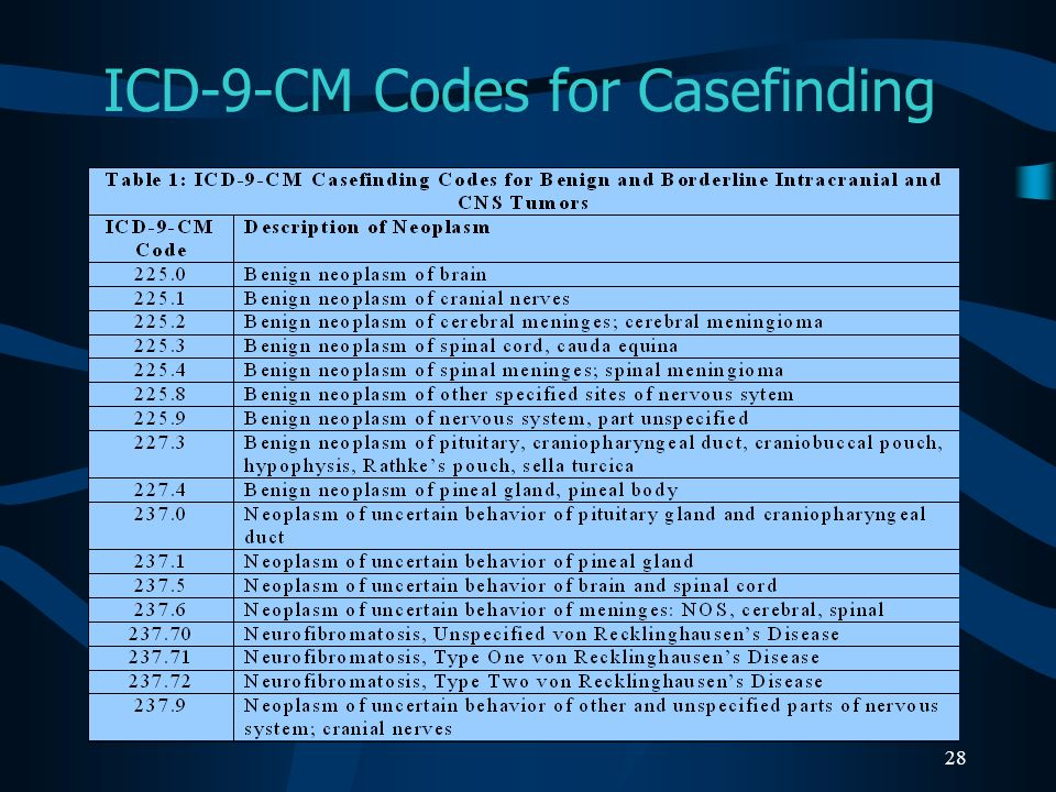 ICD-9-CM Codes for Casefinding