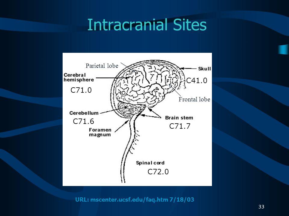 Intracranial Sites C41.0 C71.0 C71.6 C71.7 C72.0 Parietal lobe