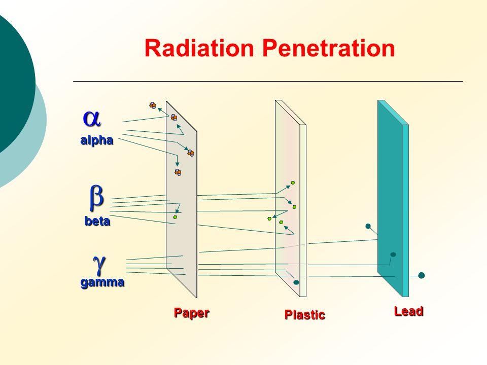Radiation Penetration