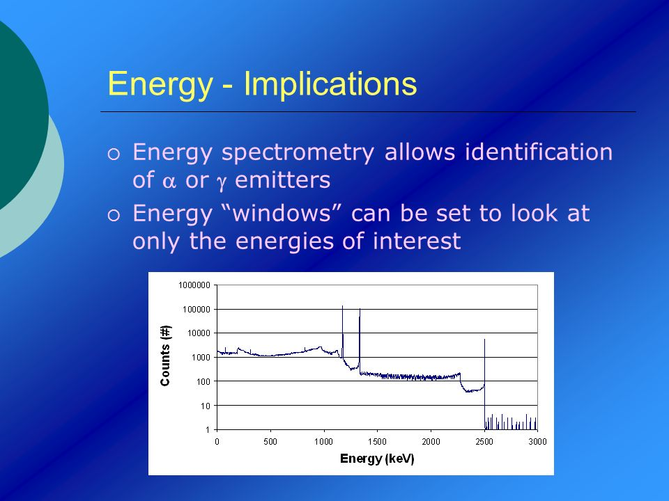 Energy - Implications Energy spectrometry allows identification of a or g emitters.