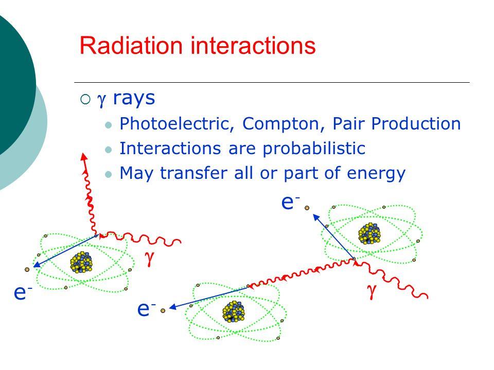 Radiation interactions