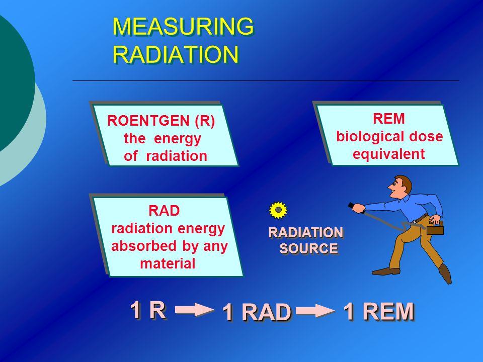 MEASURING RADIATION 1 R 1 RAD 1 REM ROENTGEN (R) REM biological dose