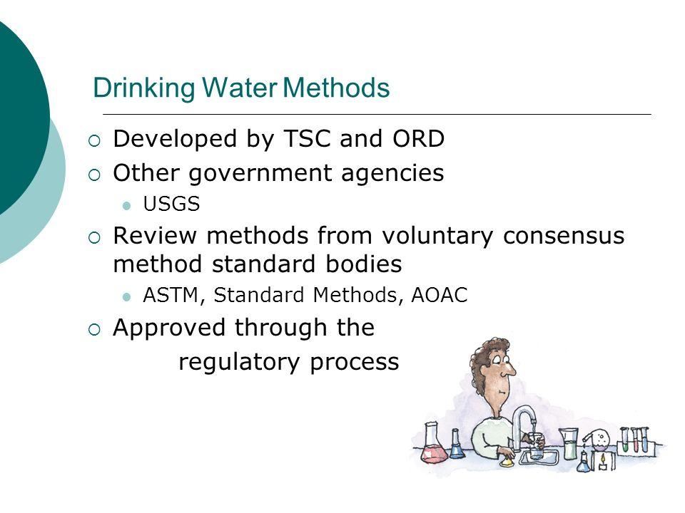 Drinking Water Methods
