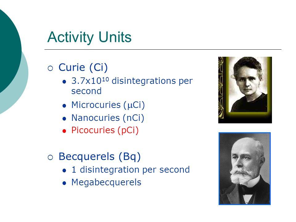 Activity Units Curie (Ci) Becquerels (Bq)