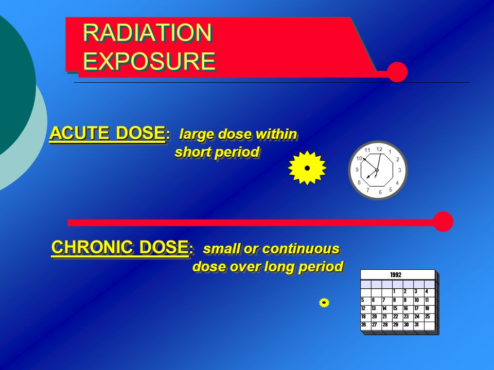 RADIATION EXPOSURE ACUTE DOSE: large dose within