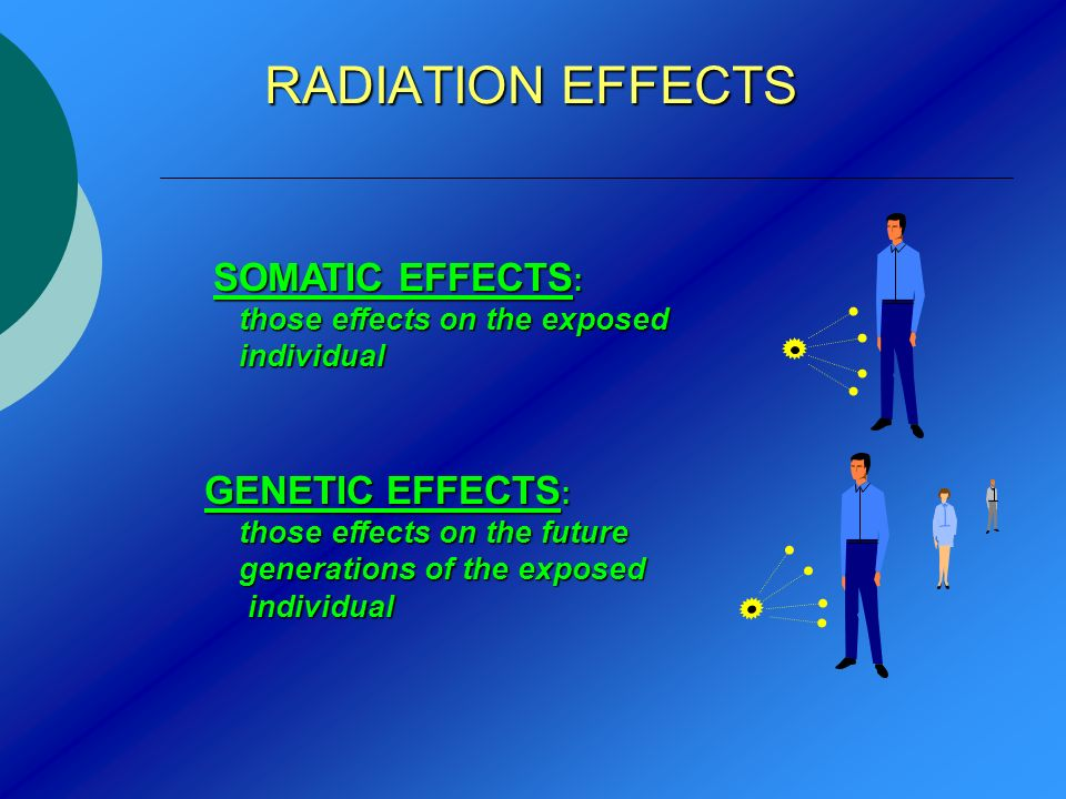 RADIATION EFFECTS SOMATIC EFFECTS: GENETIC EFFECTS: