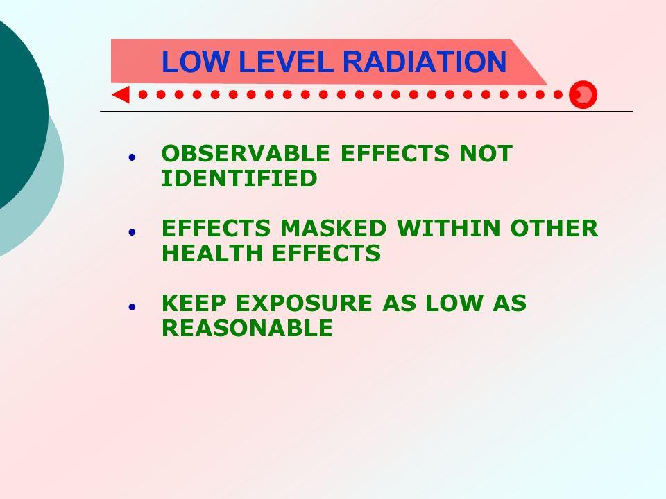 LOW LEVEL RADIATION OBSERVABLE EFFECTS NOT IDENTIFIED