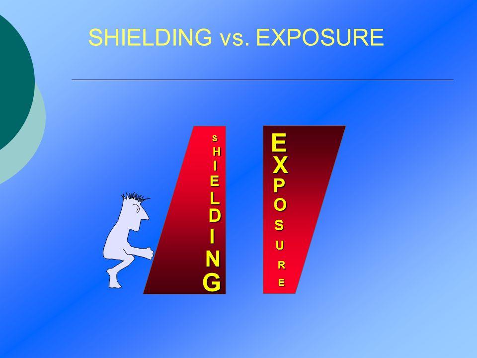 SHIELDING vs. EXPOSURE E S H X I E P L O D S I U N R G E