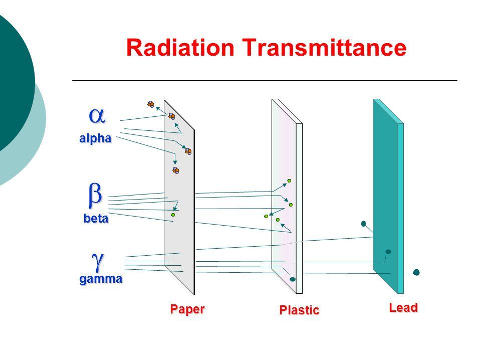 Radiation Transmittance