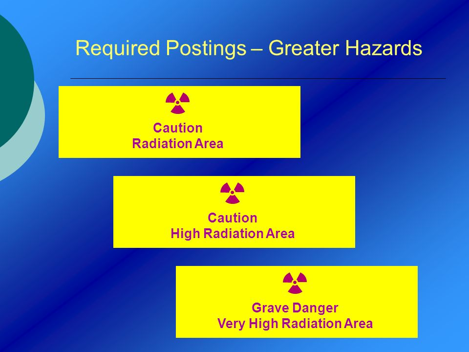 Required Postings – Greater Hazards