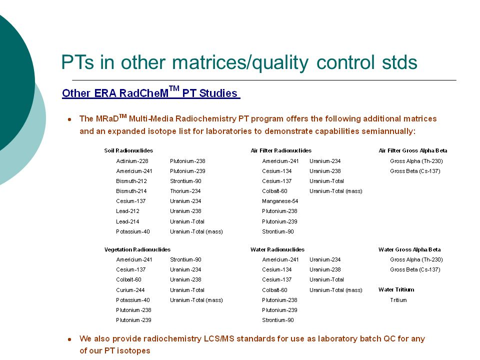 PTs in other matrices/quality control stds