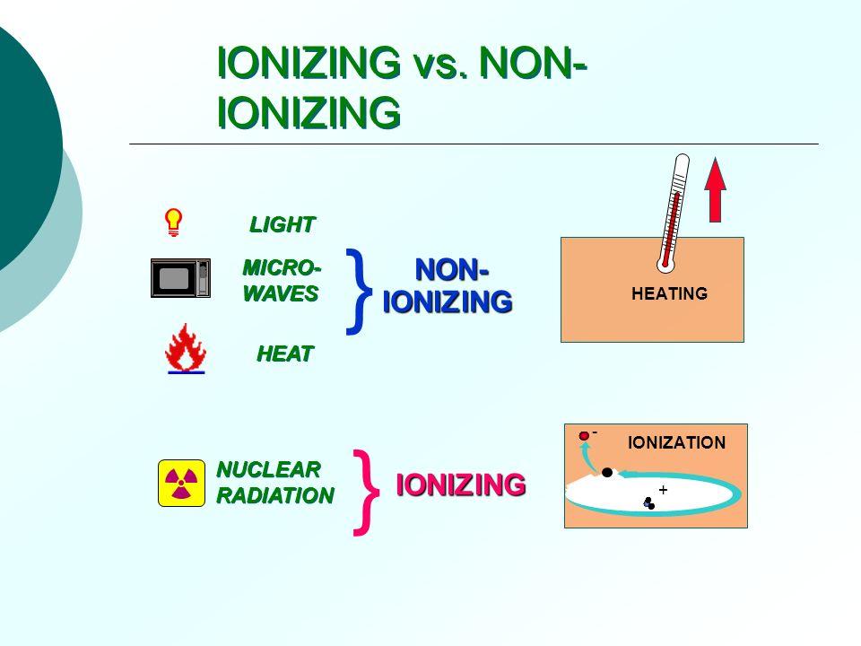 } } IONIZING vs. NON-IONIZING NON-IONIZING IONIZING LIGHT MICRO- WAVES