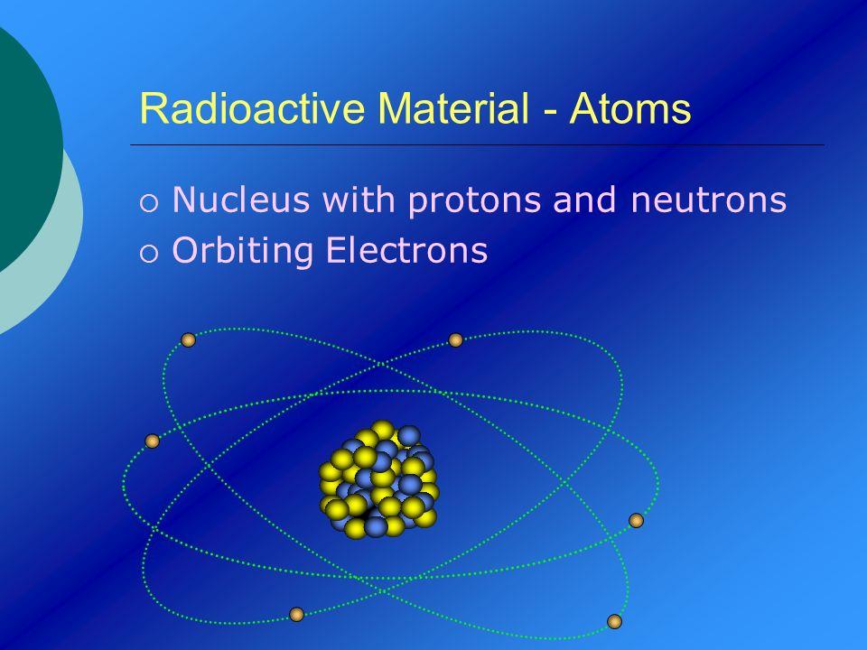 Radioactive Material - Atoms