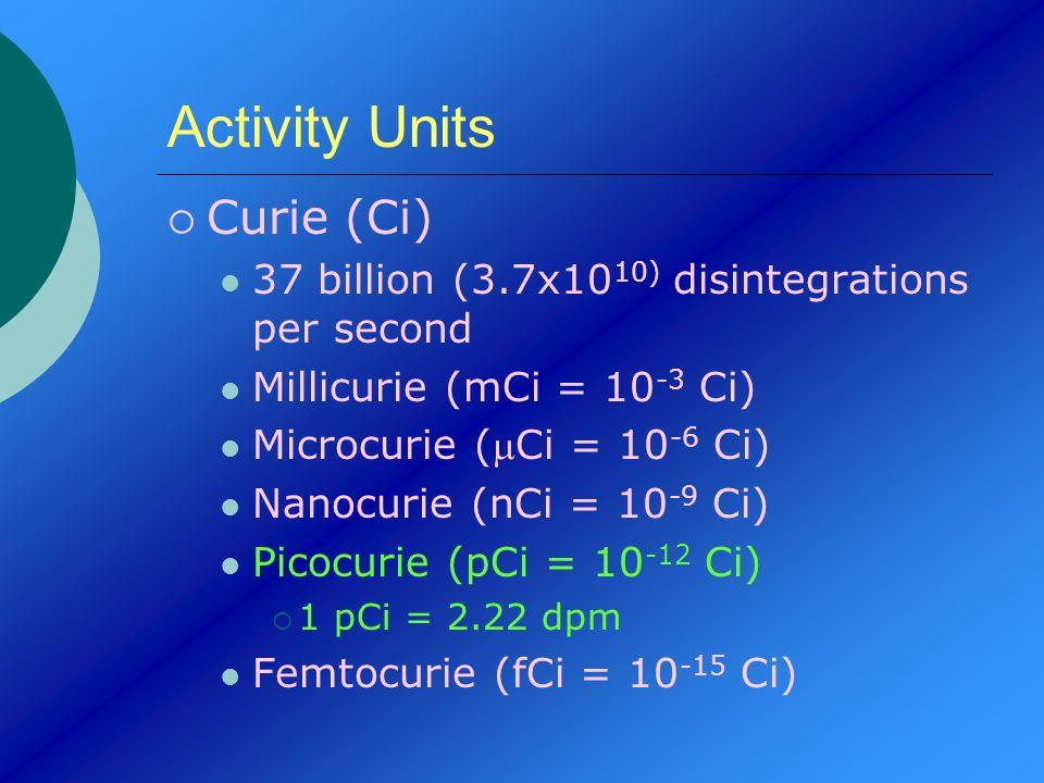 Activity Units Curie (Ci)