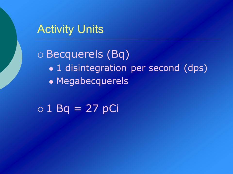 Activity Units Becquerels (Bq) 1 Bq = 27 pCi