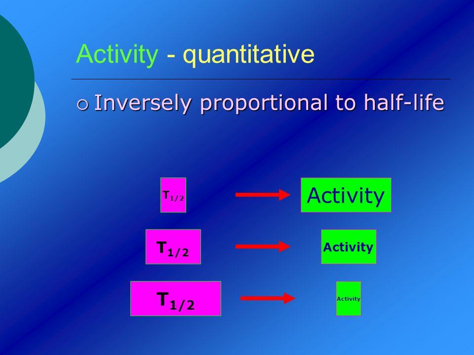 Activity - quantitative