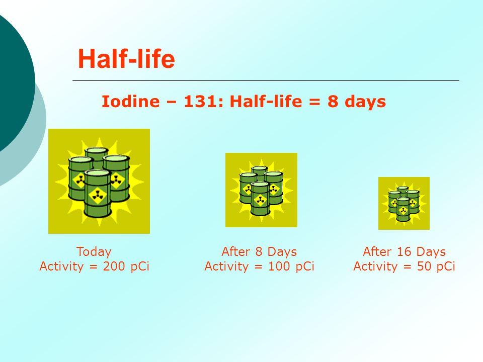Iodine – 131: Half-life = 8 days