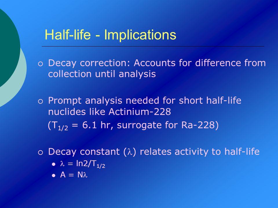 Half-life - Implications
