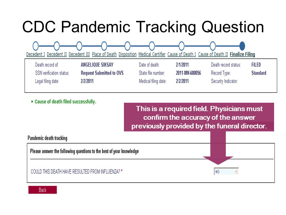 CDC Pandemic Tracking Question