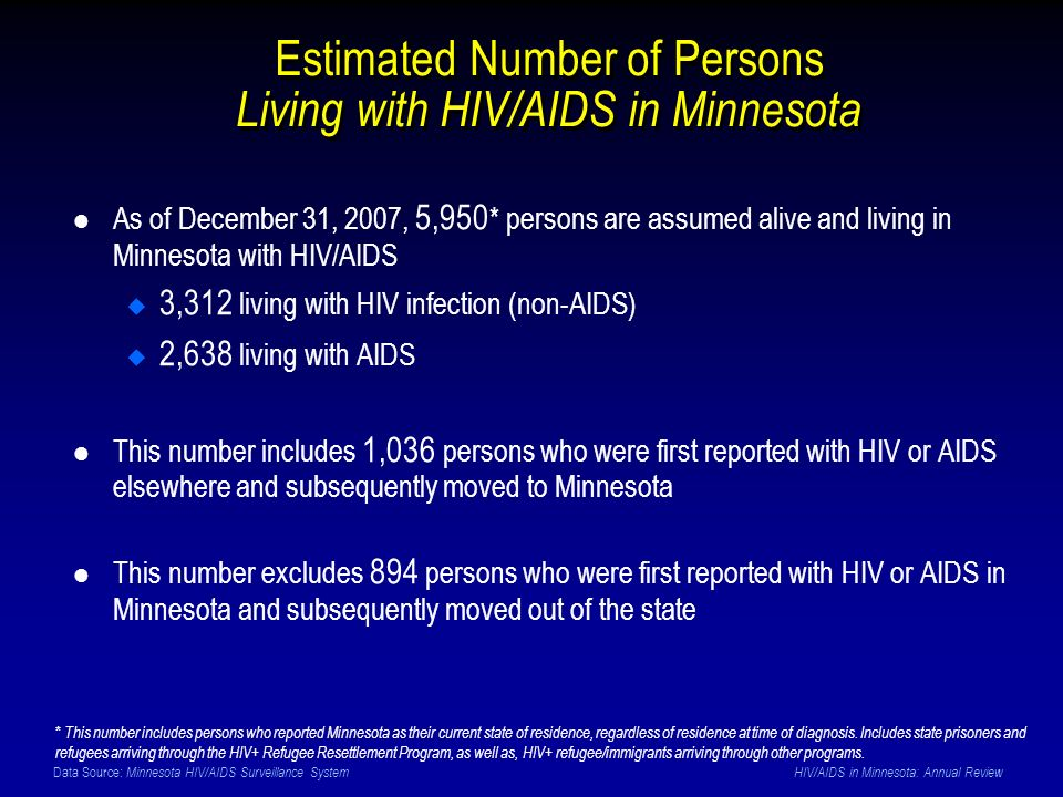 Estimated Number of Persons Living with HIV/AIDS in Minnesota