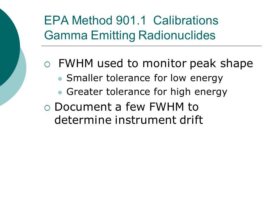 EPA Method 901.1 Calibrations Gamma Emitting Radionuclides
