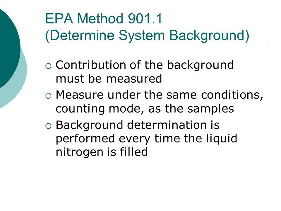 EPA Method 901.1 (Determine System Background)
