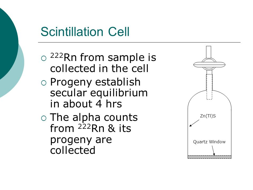 Scintillation Cell 222Rn from sample is collected in the cell