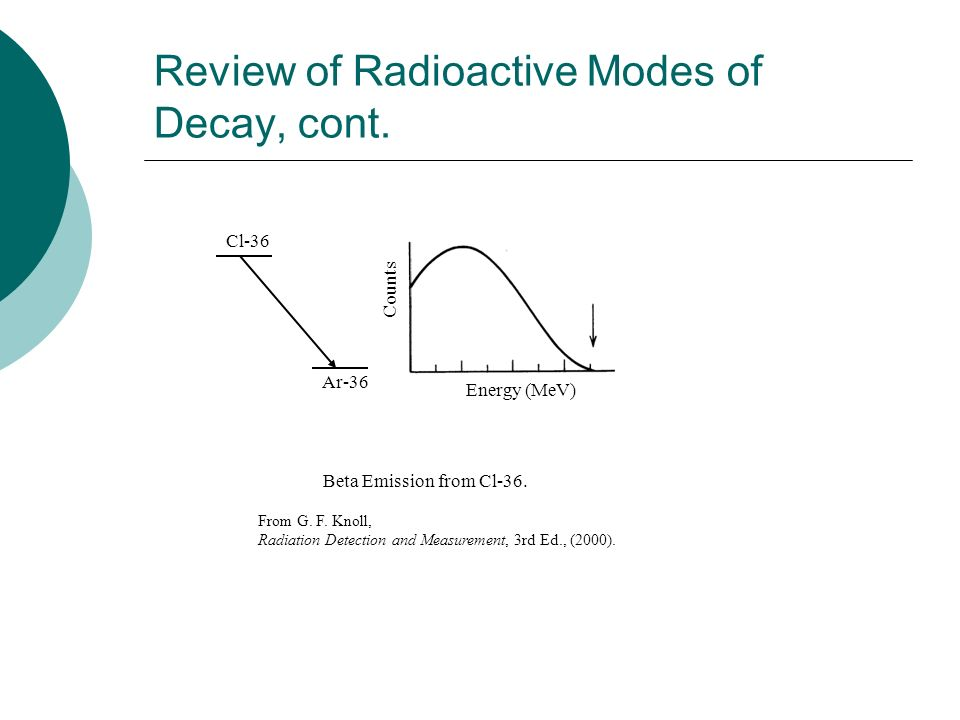 Review of Radioactive Modes of Decay, cont.
