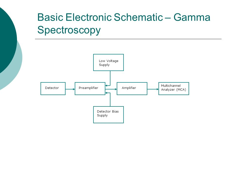 Basic Electronic Schematic – Gamma Spectroscopy