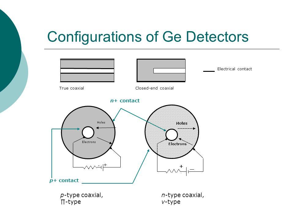 Configurations of Ge Detectors