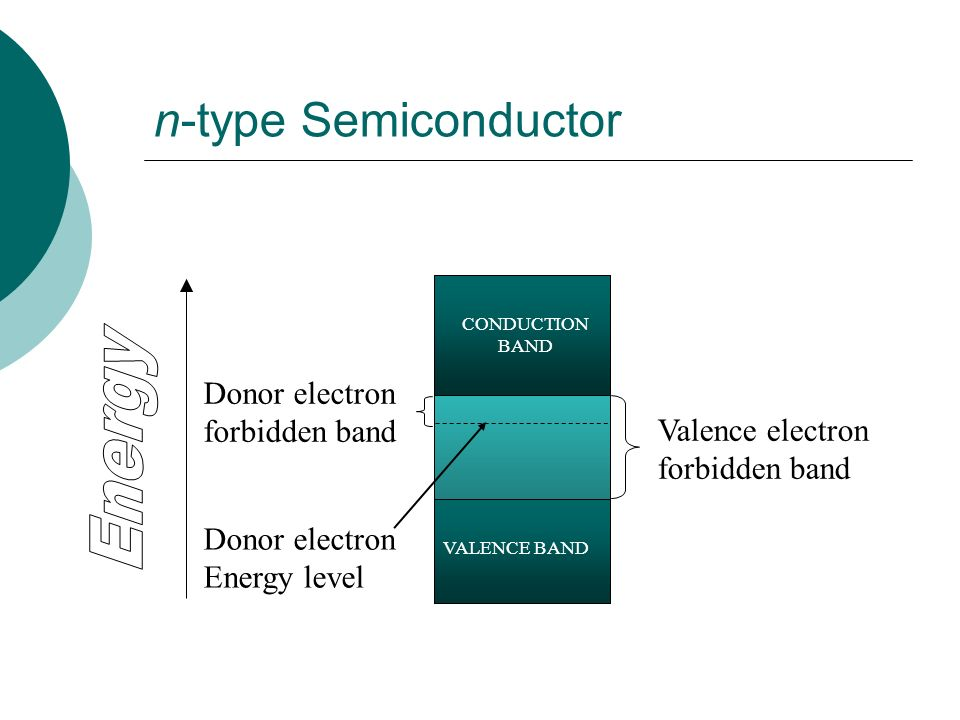 n-type Semiconductor Energy Donor electron forbidden band