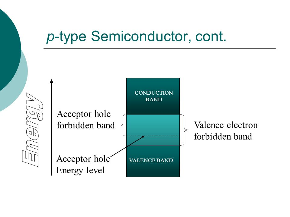 p-type Semiconductor, cont.