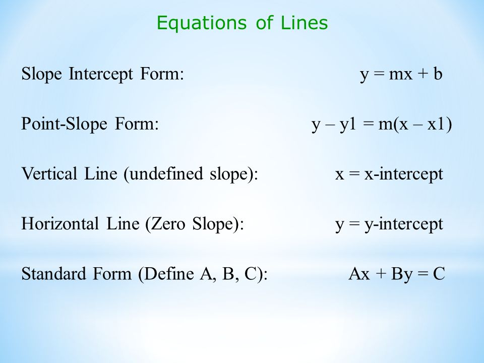writing linear equations in slope intercept form Pre-algebra examples step-by-step examples · pre-algebra · linear equations and inequalities write in slope-intercept form x+6y=5 x + 6 y = 5 the slope- intercept form is y=mx+b y = m x + b , where m m is the slope and b b is the y- intercept y=mx+b y = m x + b rewrite in slope-intercept form tap for more steps.
