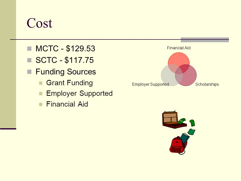 Cost MCTC - $129.53 SCTC - $117.75 Funding Sources Grant Funding