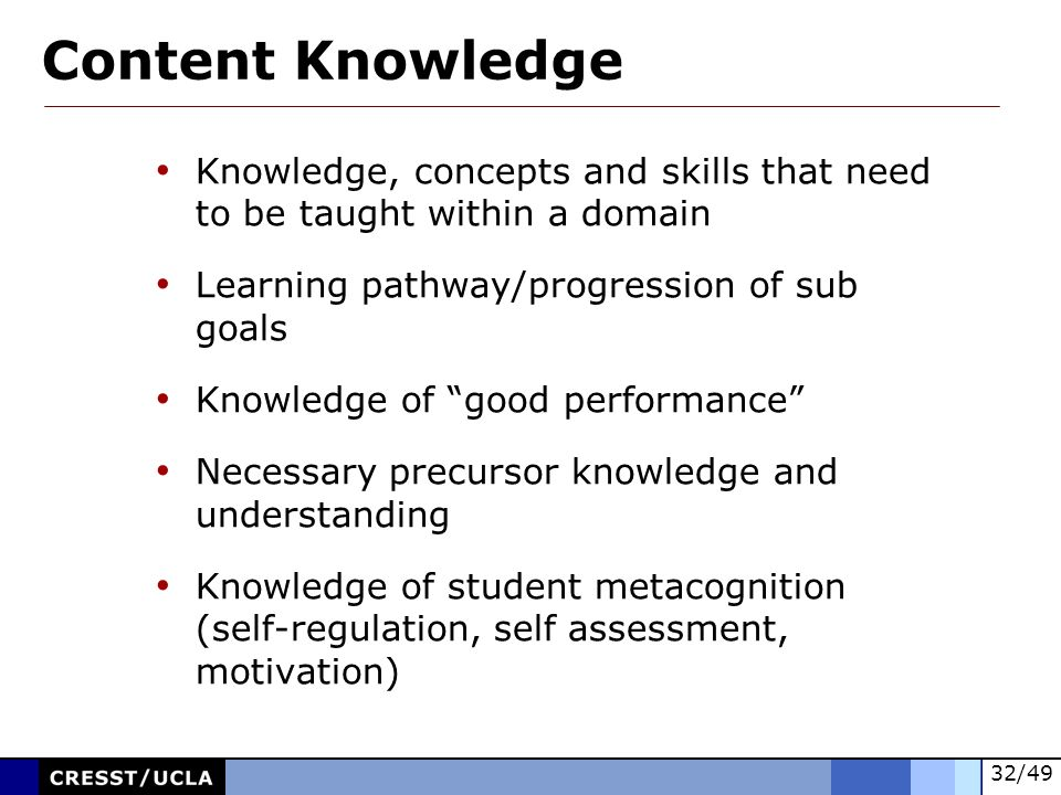 Content Knowledge Knowledge, concepts and skills that need to be taught within a domain. Learning pathway/progression of sub goals.